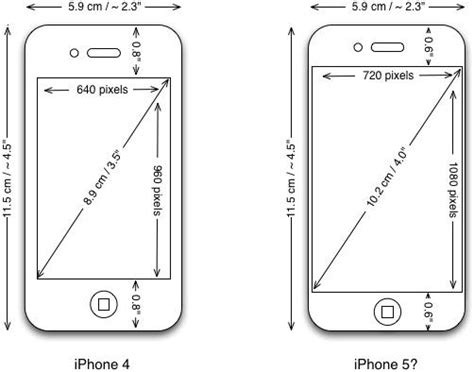 iphone 6 size in inches best photos of iphone 5 size iphone 5
