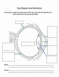 Eye Diagram And Definitions
