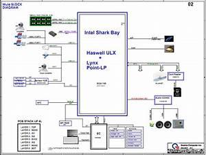 Schematics For Sony Vaio Flip Svf13n Series In The Online