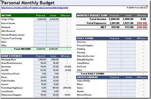 Finance Spreadsheets Free Budget Worksheets For Your Family