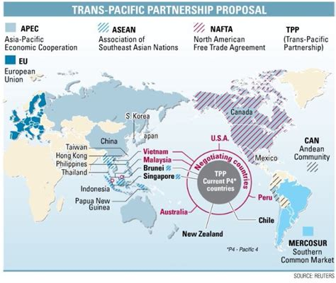 trans pacific partnership nafta  steroids phil