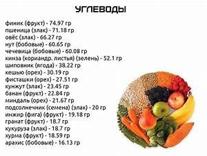 Препараты содержащие хром для похудения список