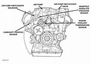 2004 Chrysler Crossfire Coolant Temp Sensor  Where Is The