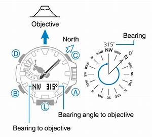 Taking A Compass Reading Module No  5470 Pro Trek