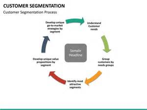 Customer Segmentation PowerPoint