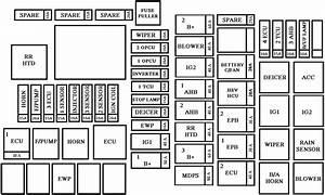 Kia Optima Hybrid  From 2016   U2013 Fuse Box Diagram