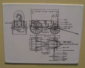 Parts Of The Wagon