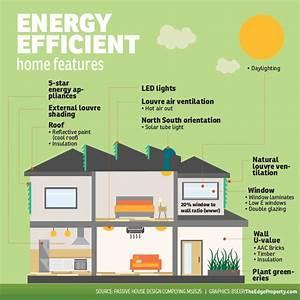 6 reasons you should choose energy
