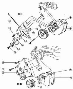 1996 Jeep Cherokee Bracket  Power Steering Pump  Engine