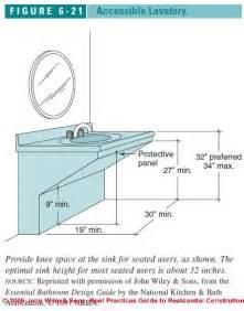 fairmont designs bathroom vanities ada bathroom sink cabinets submited images