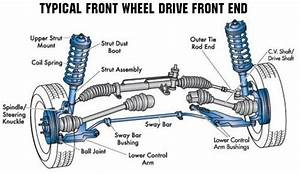 Solved  Cost To Replace Tie Rod Ends Parts And Labour