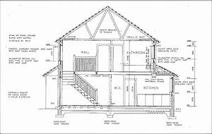 Types of drawings for building design - Designing