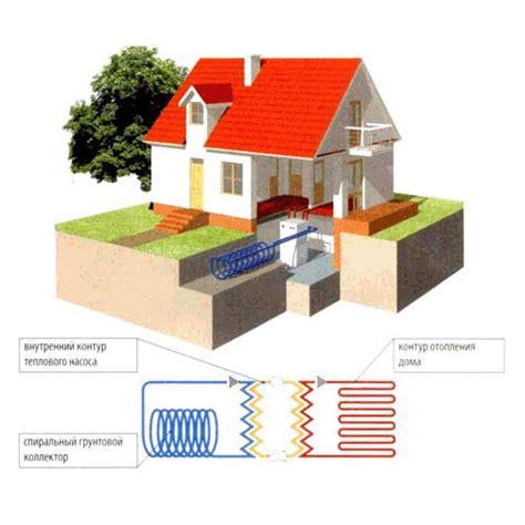 Применение энергосберегающих технологий