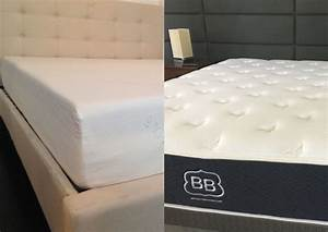 Beddingvs good sleep tonight for Brooklyn bedding vs tempurpedic