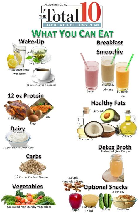doctor oz total  rapid weight loss plan review