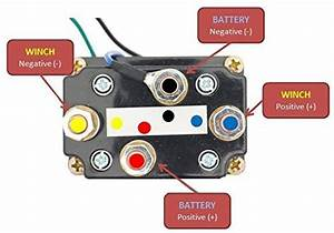 Warn M8000 Rewiring