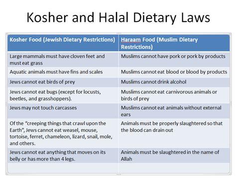 kosher definition kosher food definition food