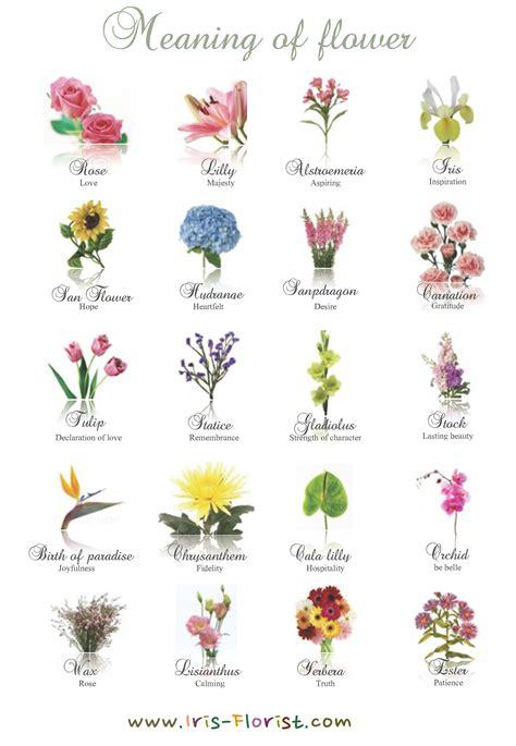 flower meaningjpg  birth flower tattoos