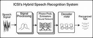 Speechcorder