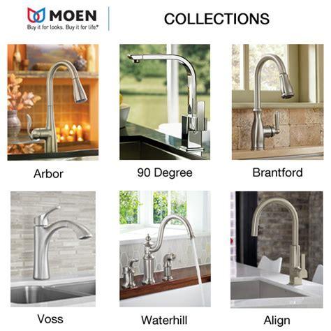 Moen Kitchen Faucets at Faucet.com