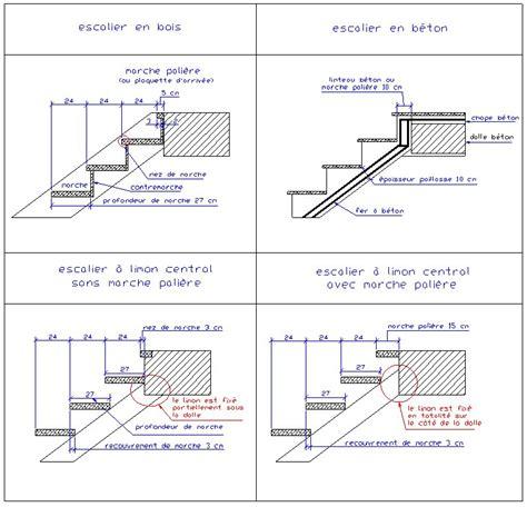 reculement d un escalier calcul balancement escalier demi tournant