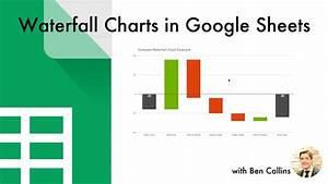 Create waterfal... Waterfall Chart