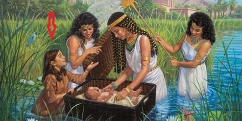 Quizz Hébreux En Égypte  Quiz Histoire, Egypte, Religion