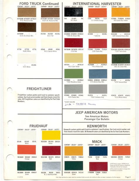 paint chips 1978 international harvester scout