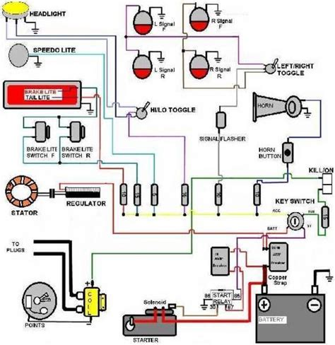 Wiring Diagram Dyna Bobber by Bobber Motorcycle Wiring Diagram Menhavestyle1
