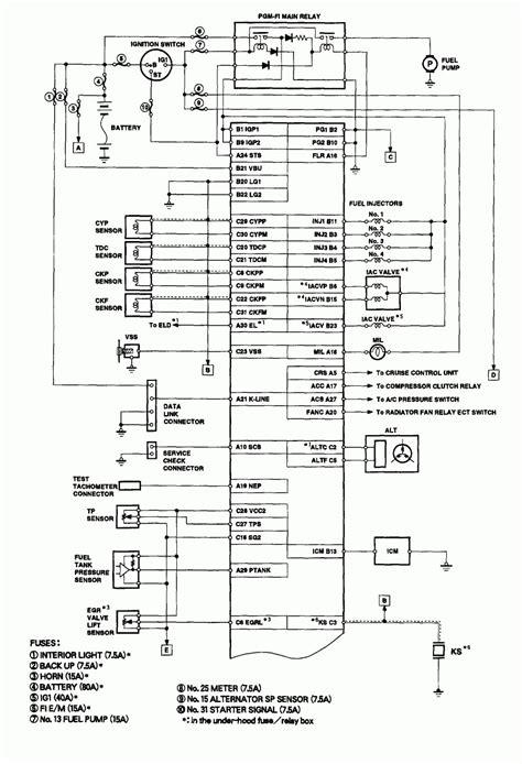 99 Honda Civic Fuse Box Diagram by 2000 Civic Si Fuse Box Diagram Wiring Diagram And Fuse