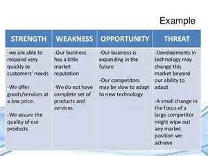 strengths for swot analysis