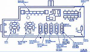Lumina Bakkie 2007 Fuse Box  Block Circuit Breaker Diagram