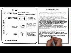 Narrative Essay Help will writing service cancer essay help in uk someone who can write my essay
