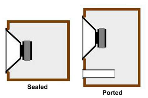 Free Diy Furniture Plans How Sealed Vs Ported Loudspeakers Which Is Better Audioholics