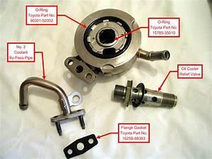 Toyota Sienna Motor Oil