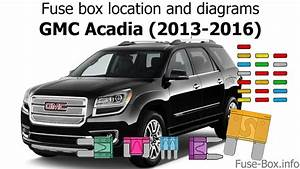 Fuse Box Location And Diagrams  Gmc Acadia  2013