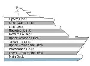 Zuiderdam Deck Plans 2017 by America Zuiderdam Overview