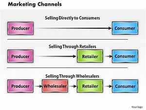 Marketing Channels Powerpoint Presentation Slide Template