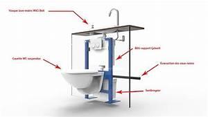 Comment Installer Un Wc Suspendu : wici concept actualit s des wc lave mains wici concept ~ Dailycaller-alerts.com Idées de Décoration