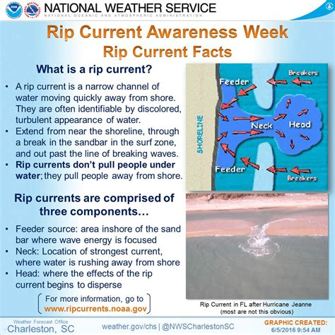 rip current awareness week june    stay safe