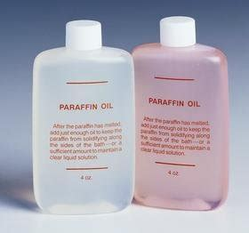Paraffin L Vs Kerosene by Currently Unavailable We Don T When Or If This