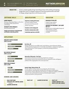 creative cv resume examples 04 milners blog With creative resume examples