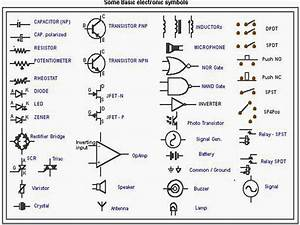 Basic  U202a  U200eelectronics U202c Symbols  In 2019