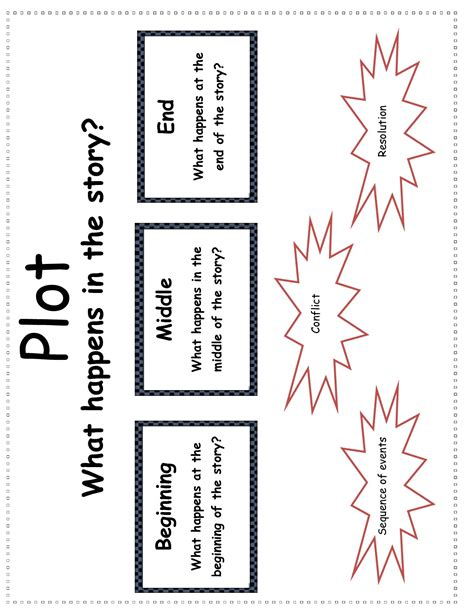 beginning middle end story worksheets kindergarten