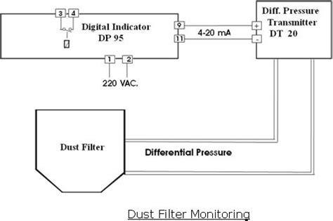 dt20 differential pressure transmitter wisco industrial