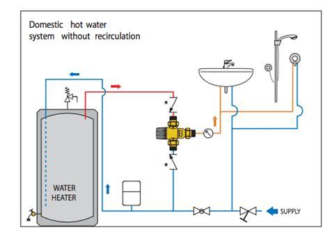 venturi mixing valve diagram wiring diagram
