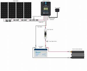 Question Regarding Pv Panels In Parallel Vs Series