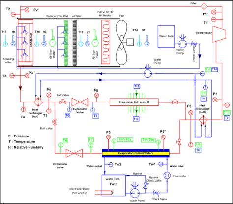 Schematic Diagram The Air Conditioning System With