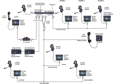 clear headset wiring diagram 32 wiring diagram