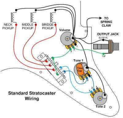 Images Fender Stratocaster Pickup Wiring Diagram Wire